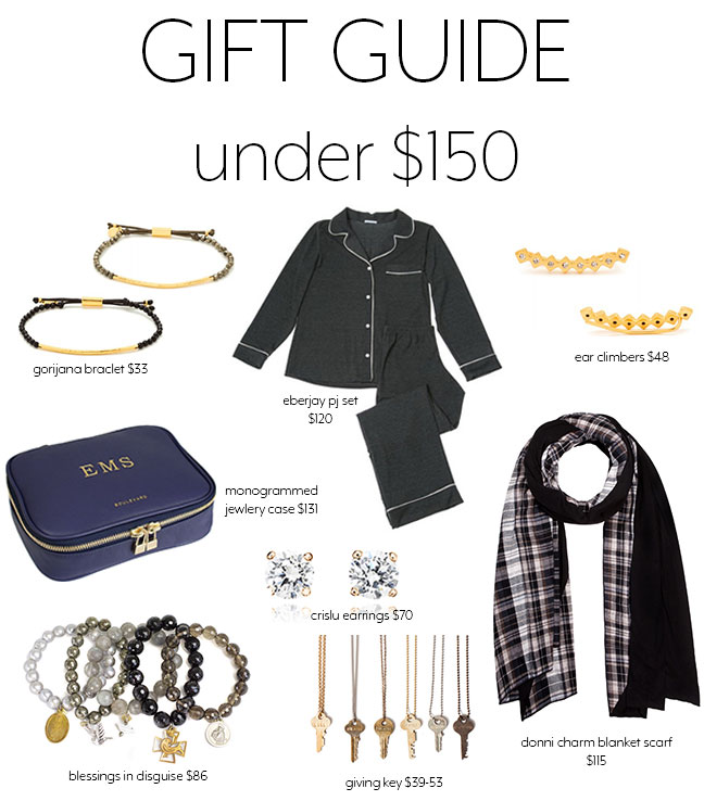 gift guide under$150