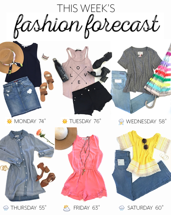 FASHION-FORCAST